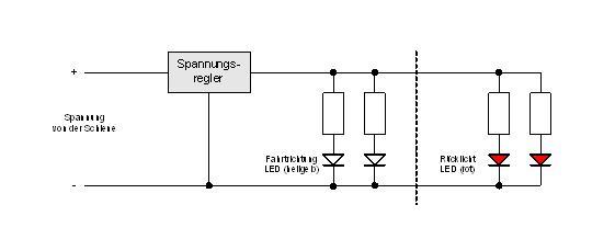 RennertModellbahn Stirnbeleuchtung