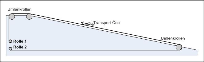 Rennert/Modellbahn/Rampe